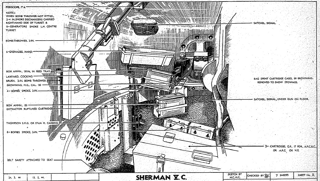 stowage  u2013 sherman firefly  vc
